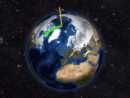 Mudanças climáticas afetam rotação da Terra, NASA study, earth axis adrift